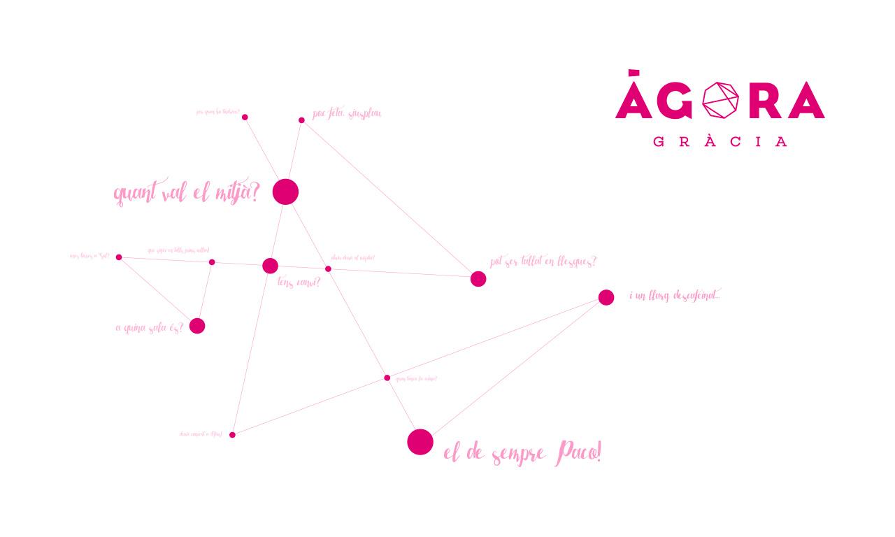 agoragracia-6-3